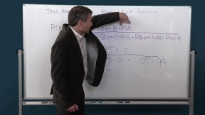 Bayes' Theorem Explained