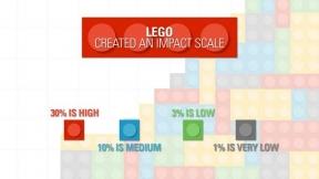 Enterprise Risk Management at LEGO