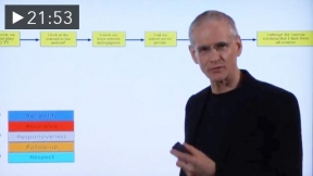 High Level Overview of the DCDV Process Design Methodology: Part 1 - A Simple Example - Watching a Movie